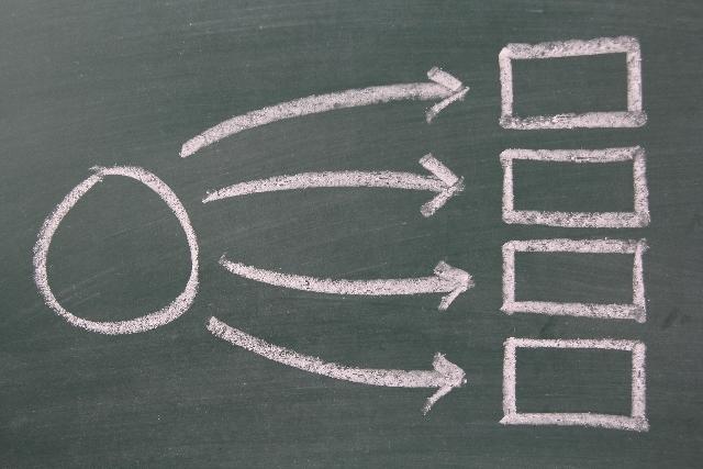 英語を話せるようになりたい人の4つの攻略ポイントと優先順位